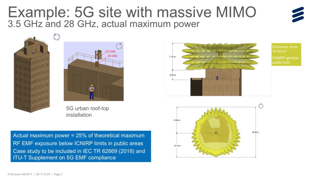 REPORT: Proof from global telecoms giant Ericsson who says 5G is dangerous, Smombie Gate | 5G | EMF