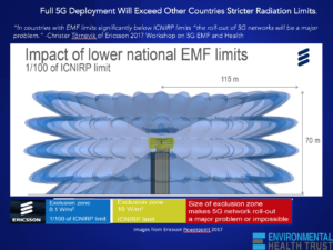 Ukraine Betrayed! Ministry of Health To Increase Radiation for 5G, Smombie Gate | 5G | EMF